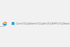 2010 General Election result in Epsom & Ewell